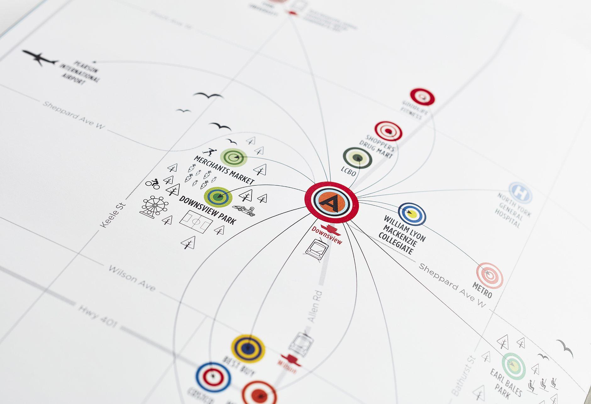 Avro Brochure spread detail